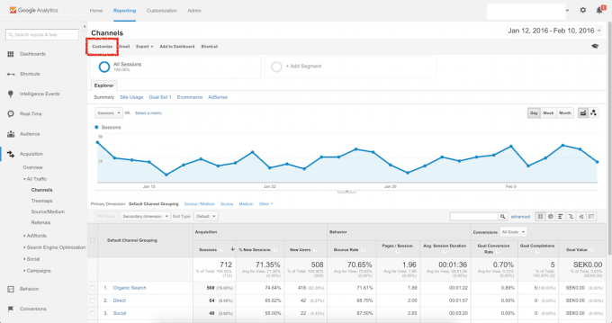 Standard Google Analytics report interface