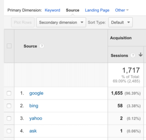 Search engines in Google Analytics