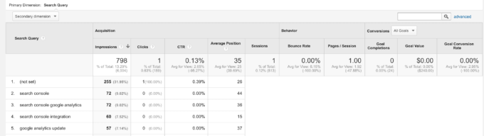 Search Queries in Google Analytics from Search Console