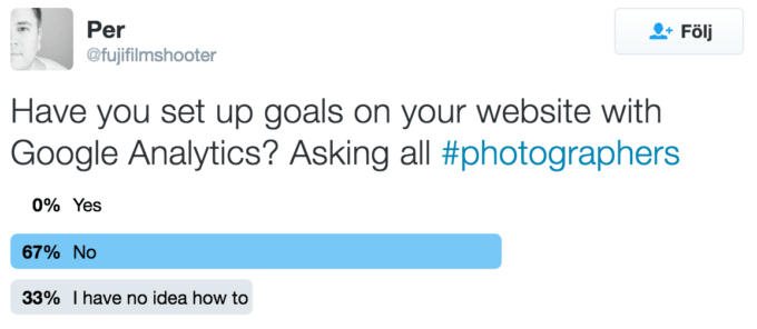 Asking about website goals on Twitter