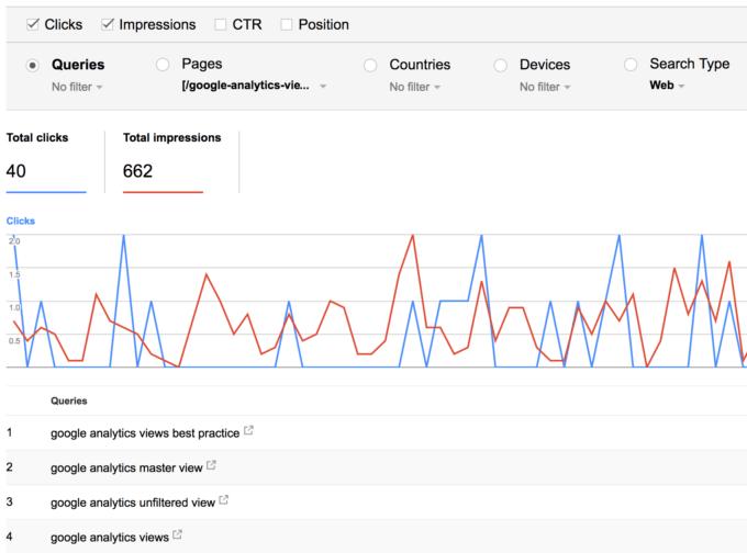 Search Queries per Page
