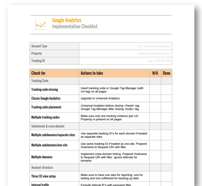 Download Google Analytics Implementation Checklist